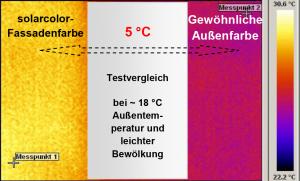 thermographischer_vergleichstest
